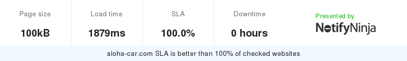 Uptime and updown monitoring for aloha-car.com