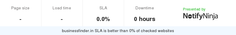 Uptime and updown monitoring for businessfinder.in