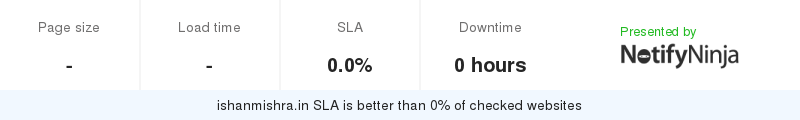 Uptime and updown monitoring for ishanmishra.in