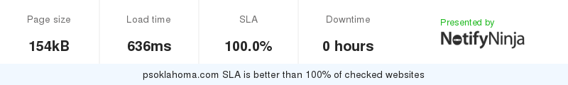 Uptime and updown monitoring for psoklahoma.com