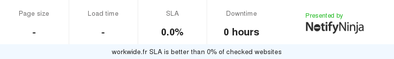 Uptime and updown monitoring for workwide.fr